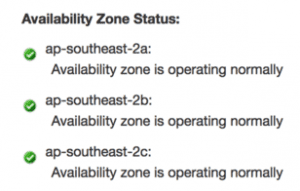 Here's why Amazon's Availability Zone is great for Australian AWS customers